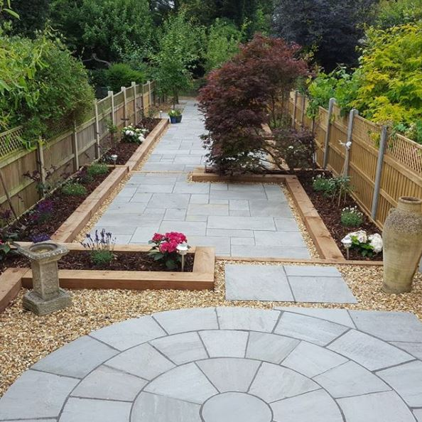 this space features ideas for long gardens, like dividing it into rooms with plants creating hidden areas